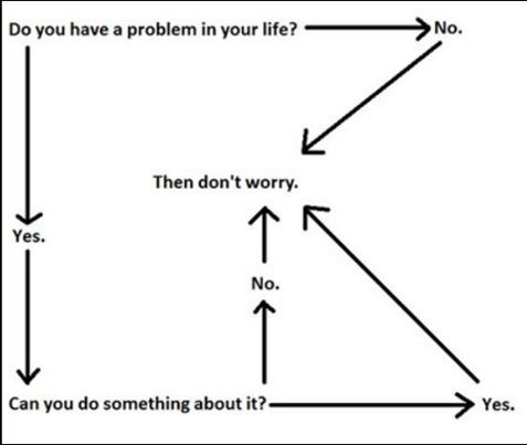 problem-i-livet